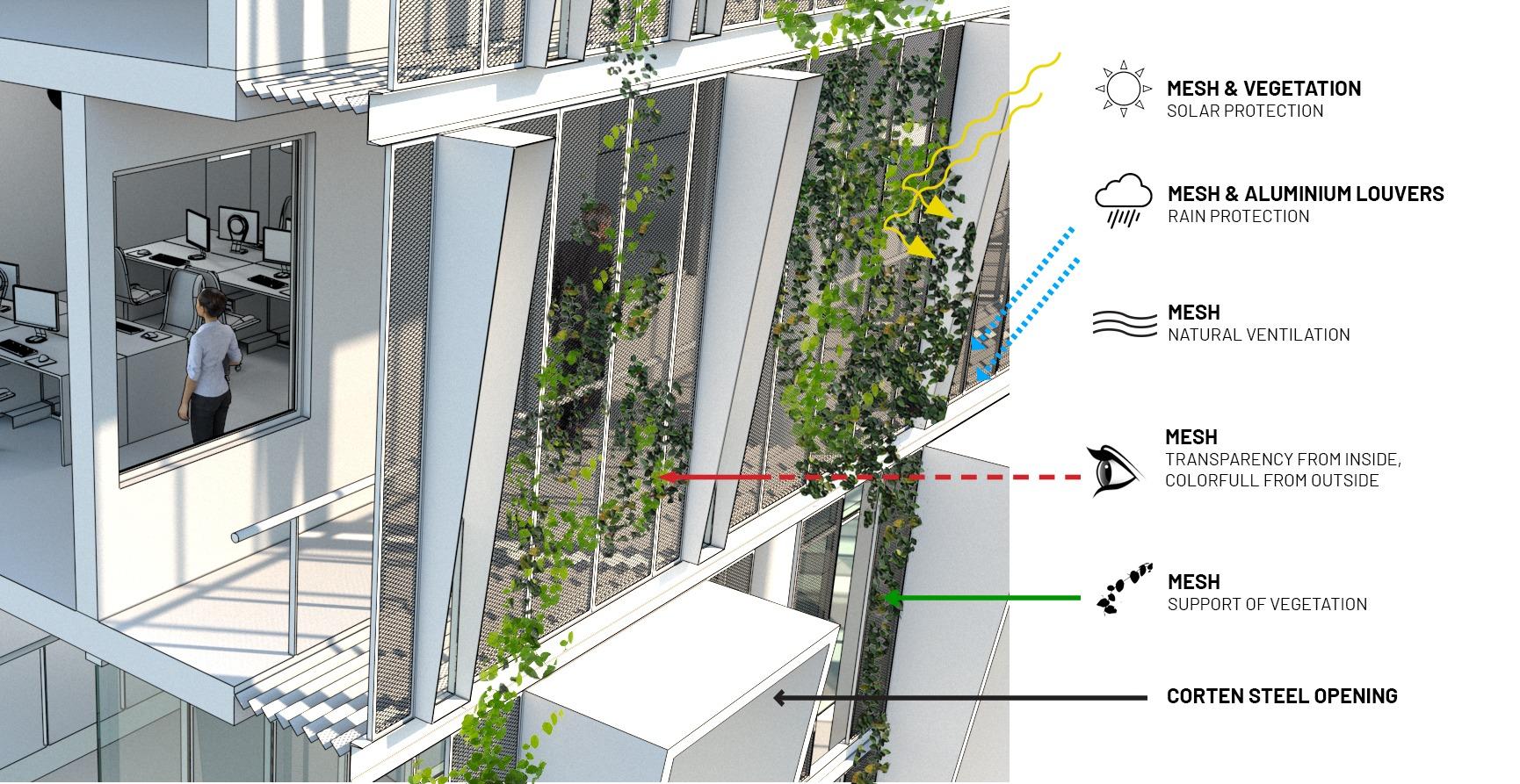 bioclimatic design vietnam